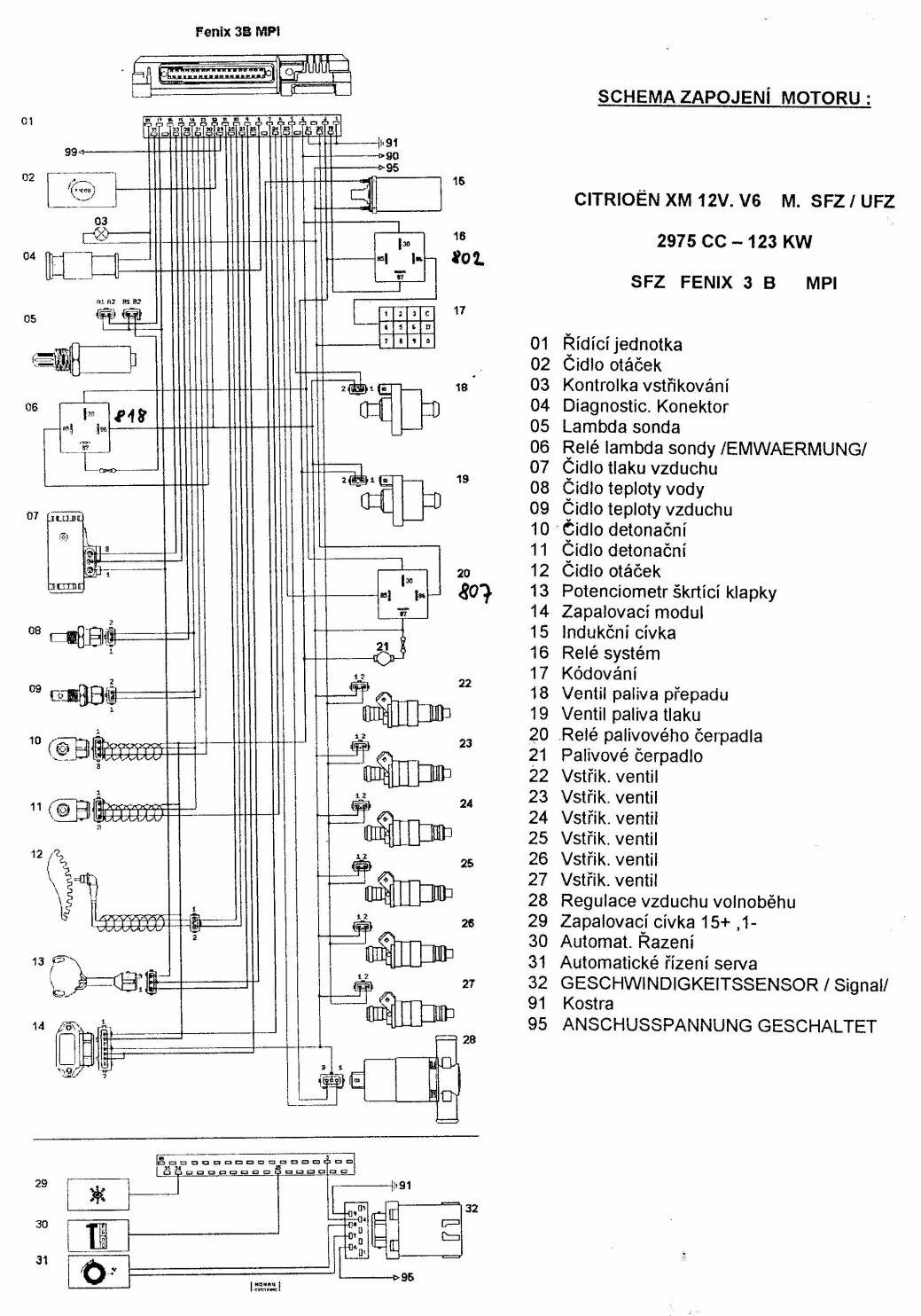 Анатолий донецк написал(а). Может у кого то завалялась подробная схема на проводку движка.  0. Вот завалялась такая...